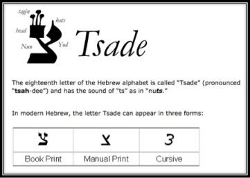 Image result for 18th Hebrew Alphabet image